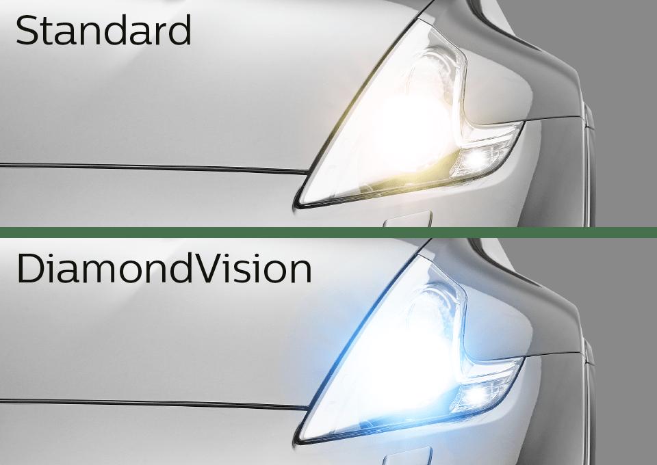 Halogen Headlight Bulbs | Philips Automotive Lighting